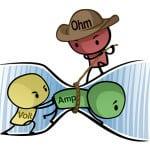 Ohms law cartoon