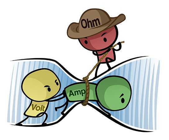 Ohms law cartoon showing that electric current flows.