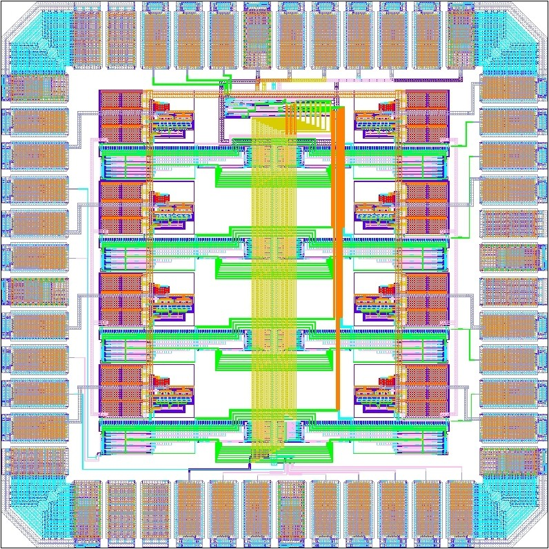 Integrated circuit layout