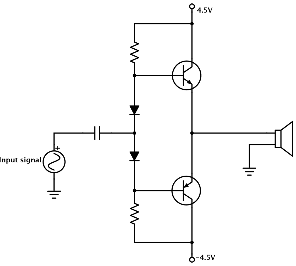 Schematic of a BJT Amplifier with positive, negative and ground terminals