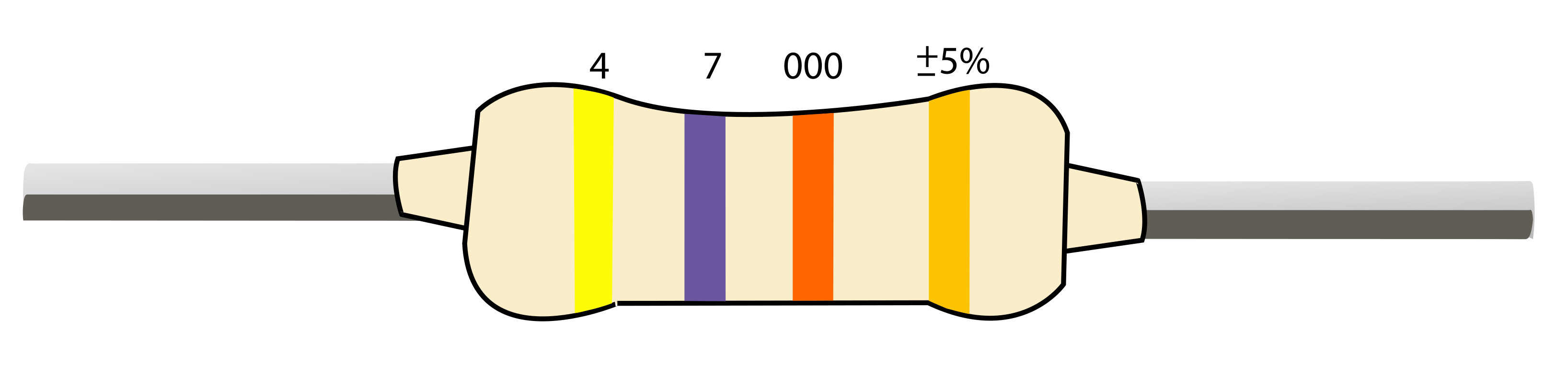 Resistor Color Codes Finding Resistor Values – Sample Resistor Color Code Chart
