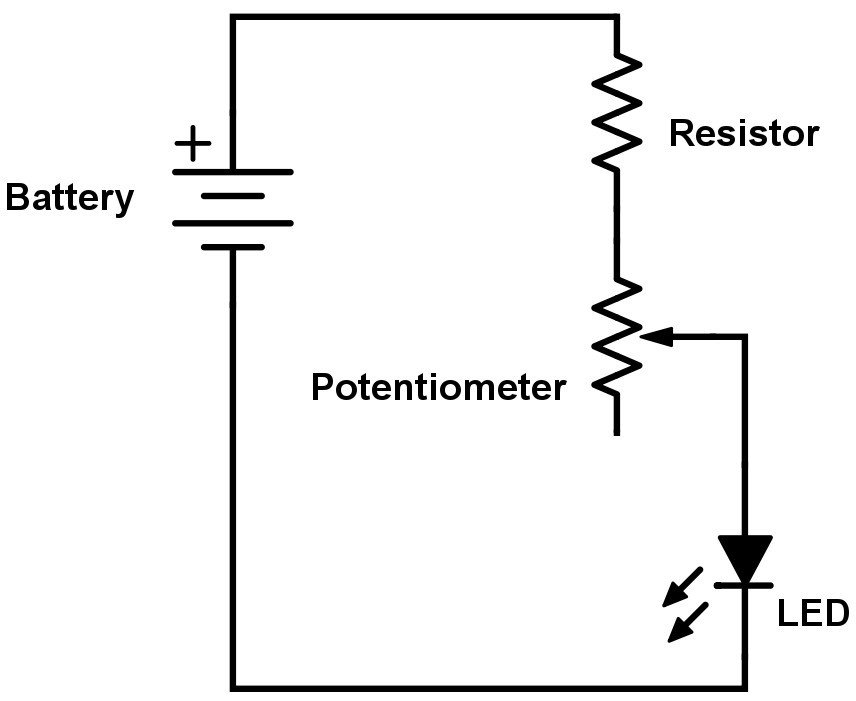 LED Potentiometer the potentiometer and wiring guide build electronic circuits volume pot wiring diagram at edmiracle.co