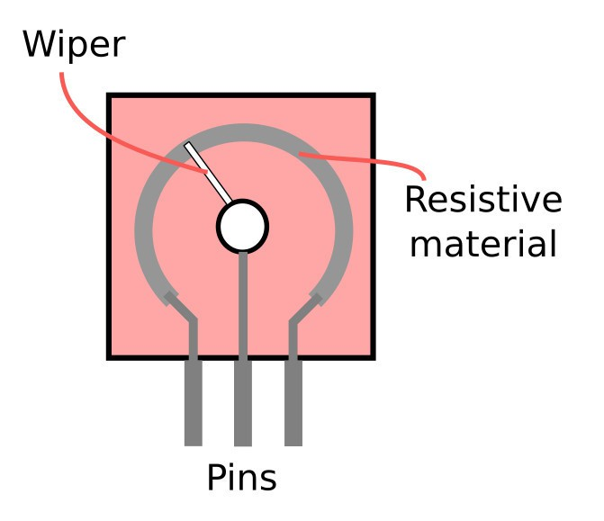 the potentiometer and wiring guide build electronic circuits rh build electronic circuits com potentiometer electrical schematic 10K Potentiometer Wiring