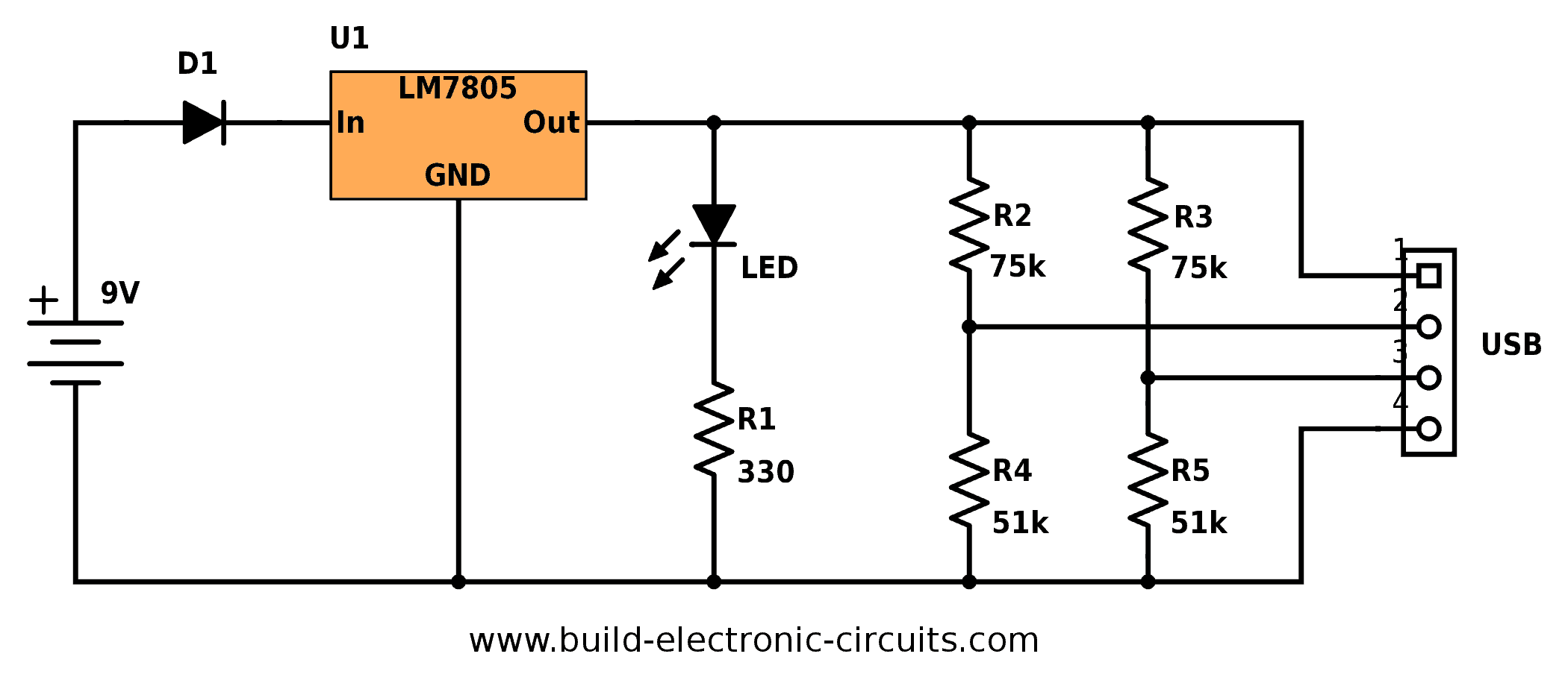 Portable Usb Charger Circuit Build Electronic Circuits In This Simple The Two Resistors R1 And R2 Represent Ordinary Diagram