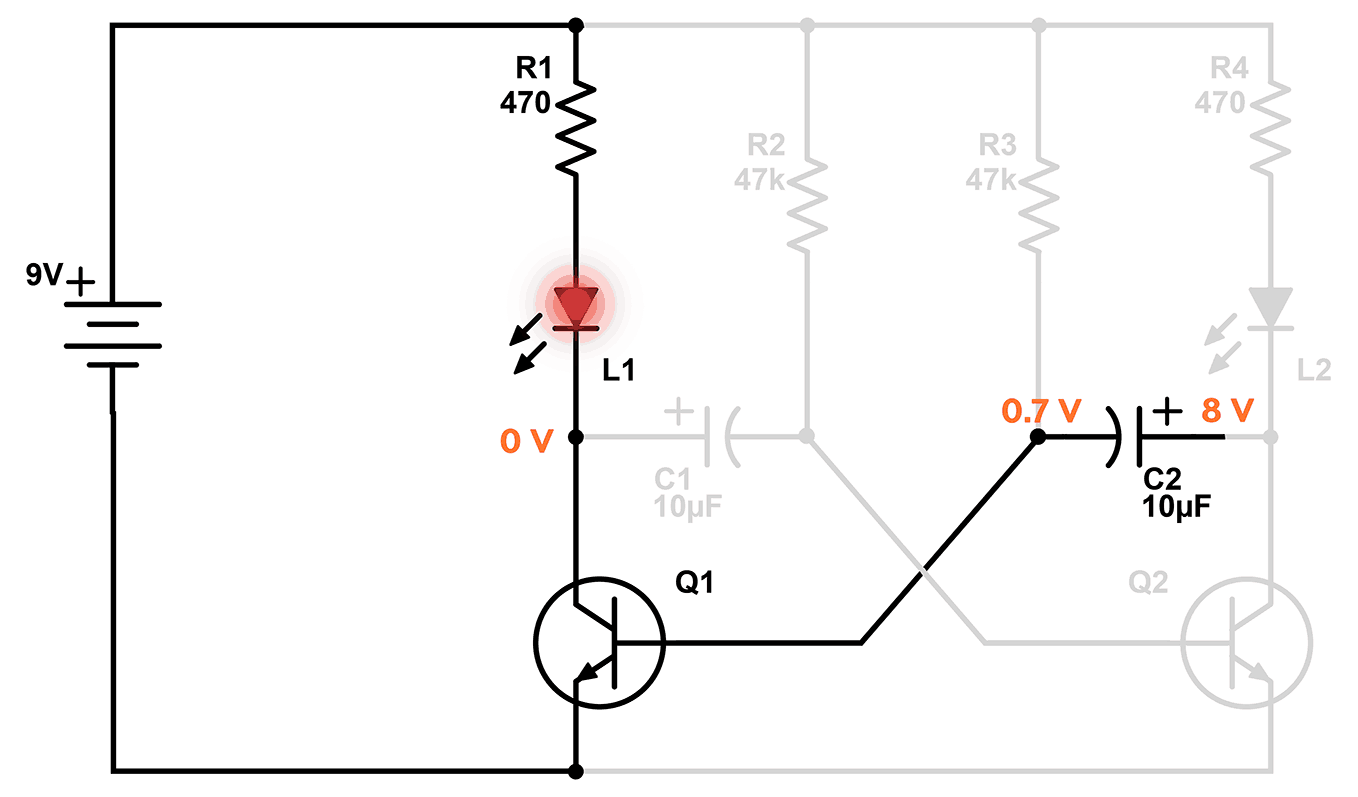 How Astable Multivibrator Circuits Work Build Electronic Leds Used To Show Charging And Discharging Paths On Both Side Of Explanation 1