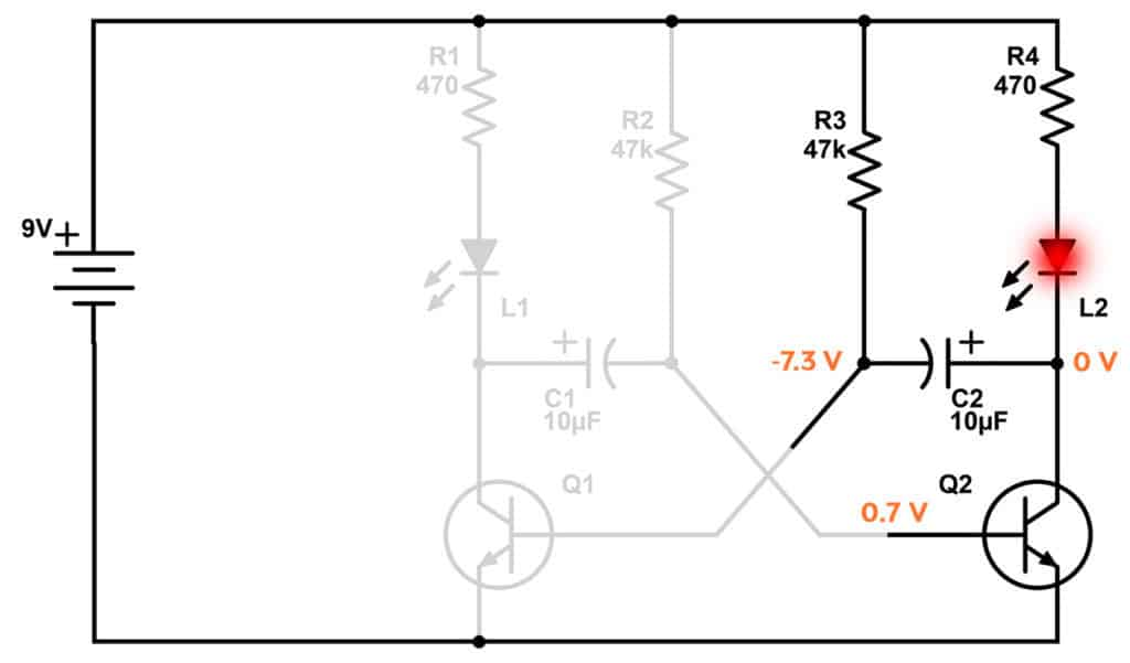 Astable multivibrator explanation 3