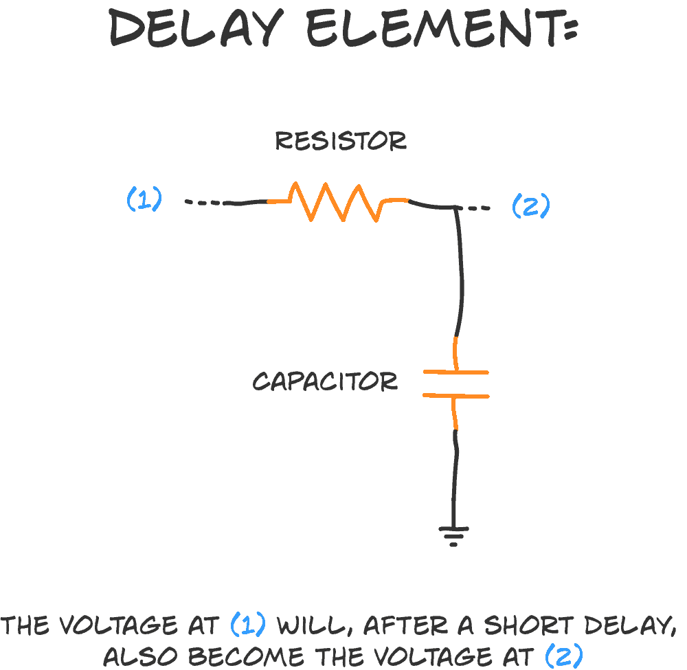 RC delay element