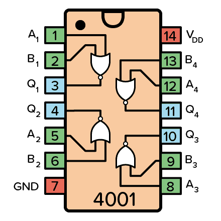 Pinout for the 4001 IC