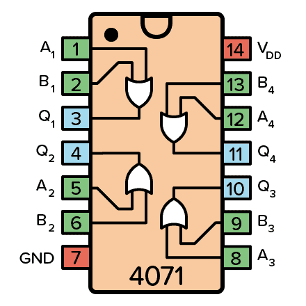 Pinout for the CD4071 IC