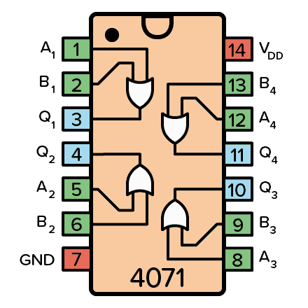 Pinout for the 4071 IC