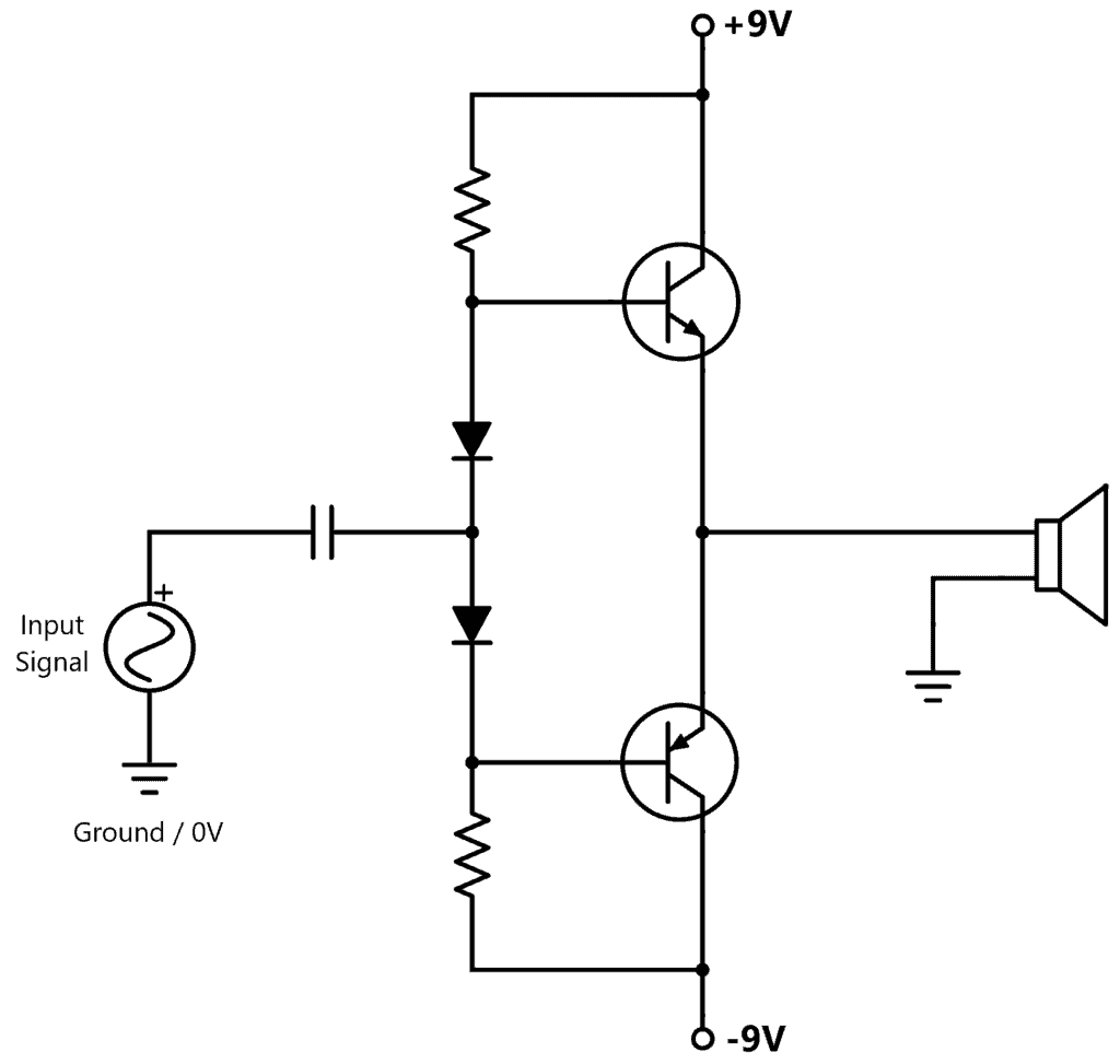 An amplifier circuit with dual power supply