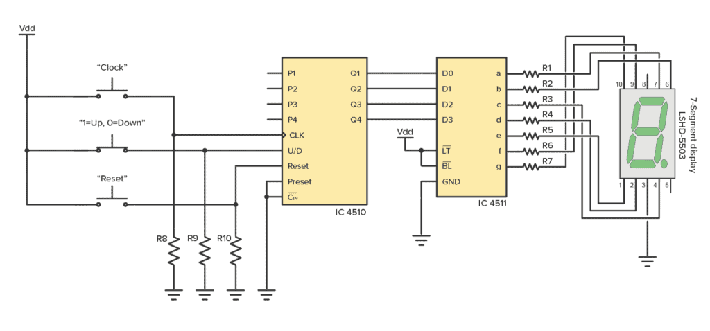 Example circuit using CD4510 and CD4511 with a 7-segment display