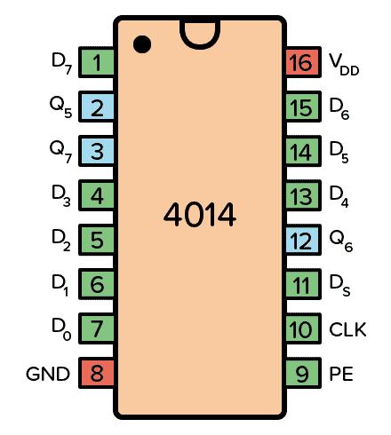 4014 pinout