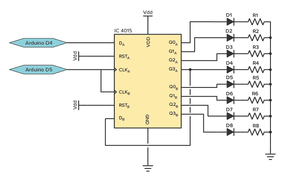 Example circuit using the CMOS IC 4015 to add output pins to an Arduino