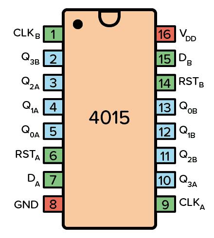 CD4015 Pinout