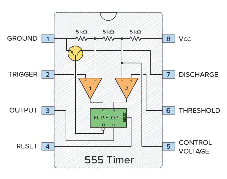 How does a 555 timer work on the inside