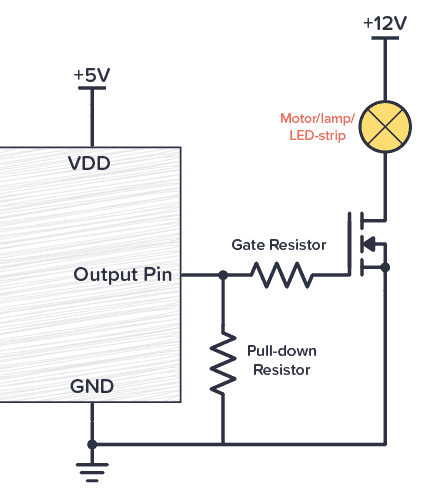 Mosfet gate resistor placement