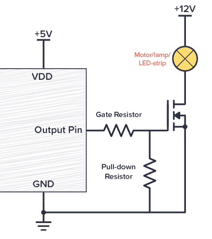 MOSFET pin driver circuit with pulldown (wrong placement)